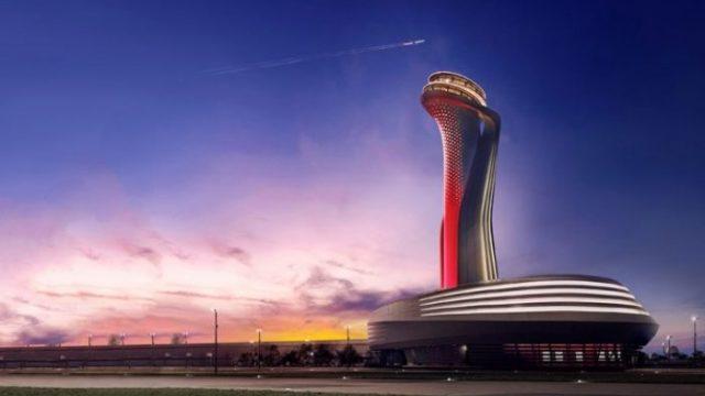 https://ekonomigercekleri.com/wp-content/uploads/2019/11/İstanbul-havalimanı-640x360.jpg
