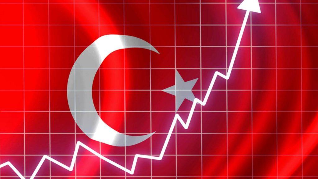 Rapidly appreciated World-Leading Lira is in the Agenda