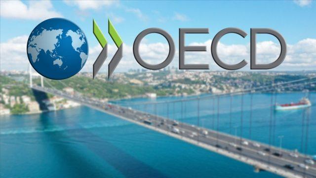https://ekonomigercekleri.com/wp-content/uploads/2021/03/OECD-Türkiye-büyüme-tahmini-640x360.jpg
